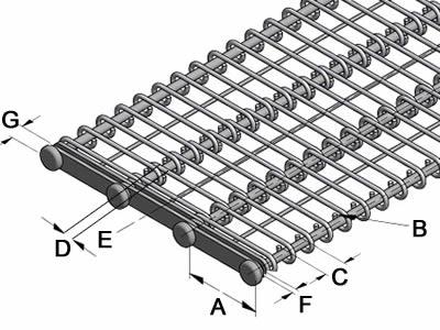 How to Order Eyelink Conveyor Belt